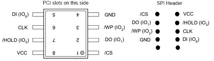 Programming X9SCL+-F BIOS